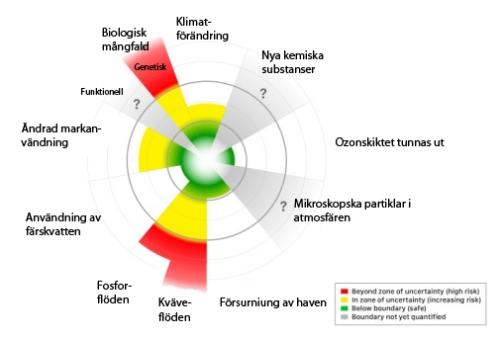 nio-gransvarden-svensksprakig