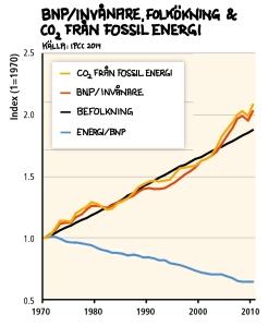 bnp-vxthusgaser